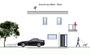 Haus - Idee  EFH-S 00124 im Bauhausstil  Timeplanung